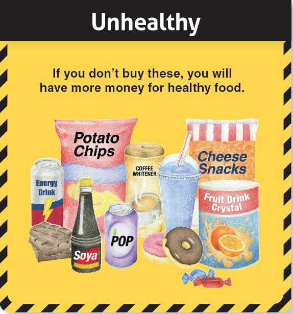 Replacing Unhealthy Foods With Healthy Foods